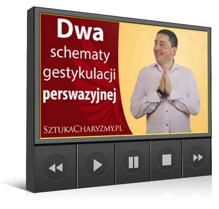 http://youtu.be/r2i6AY2mj4w Wideo Perswazja - Dwa Schematy Gestykulacji Perswazyjnej. Chyba najciekawsze wideo z tej serii.