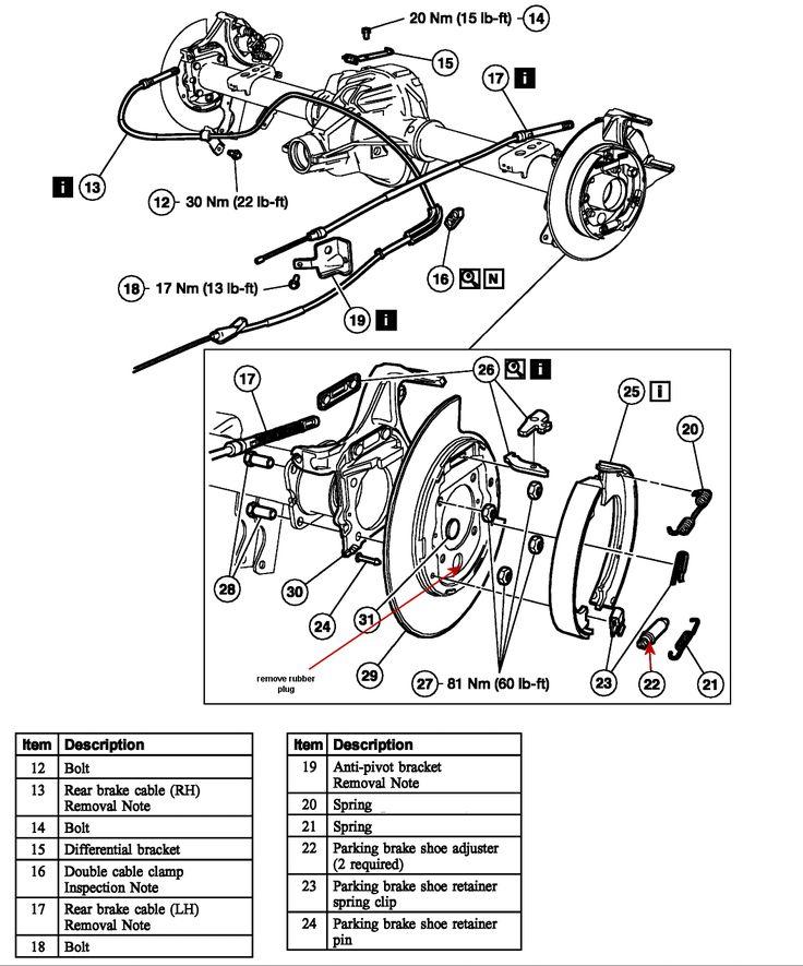 Pin On Brake System