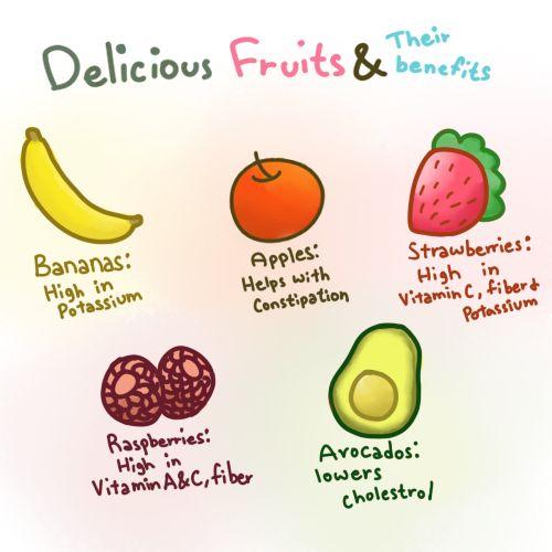 Fruits benefits for a better nutrition #corpos-flex #nutrition #health http://www.corposflex.com/optimum_nutrition_serious_mass_2727g_comprar_suplementos