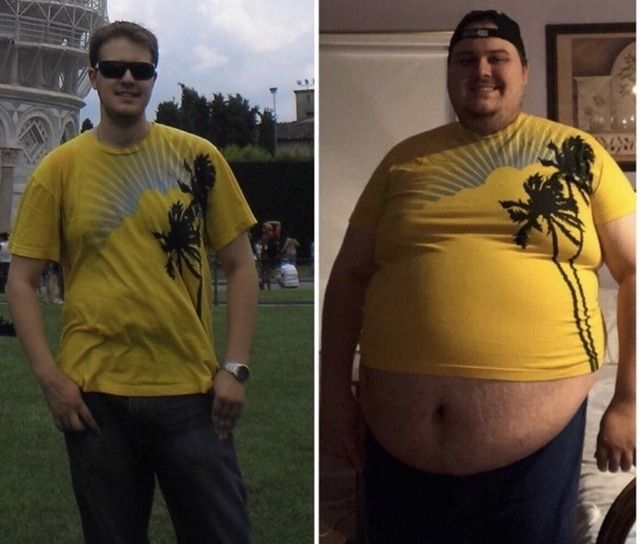 mostly male weight gain stories : Photo