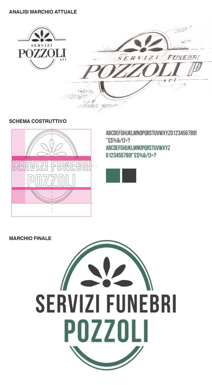Servizi Funebri Pozzoli ha nel nuovo logo sviluppato da b_centric alcune caratteristiche ereditate dal vecchio logotipo, come le forme, rielaborate in chiave moderna con l'introduzione di una tipografia più attuale, il tutto studiato per generare un logo elegante ed efficace.