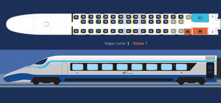 Pendolino (EIP) - wagon nr 1 (miejsca 1. klasy)