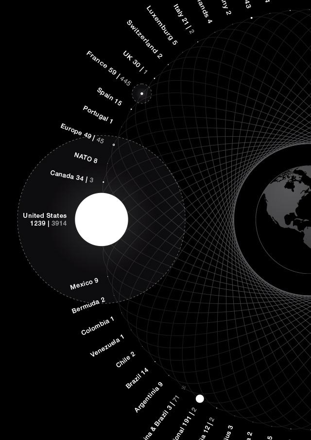 Satellites orbiting Earth - substudio*design.media | Michael Paukner