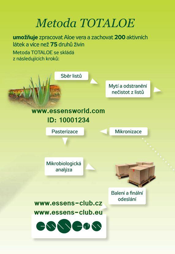 Aloe vera gel na piti - metoda zpracování TOTALOE _ více jak 200 aktivních látek - 75 druhů živin - Essens Aloe vera- - 99,5% gel na pití - www.essensworld.com - Essens ID: 10001234