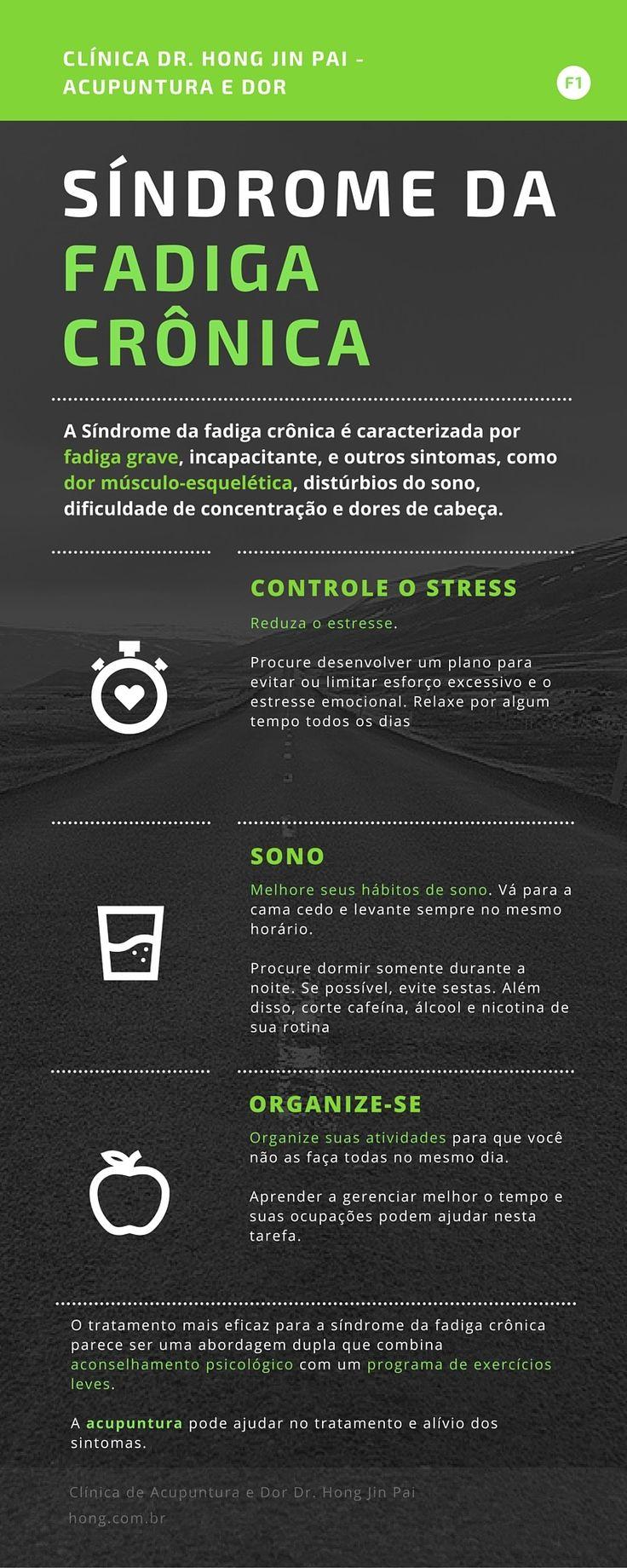 Infografico Acupuntura e Sindrome da Fadiga Cronica. Por Dr. Marcus Yu Bin Pai