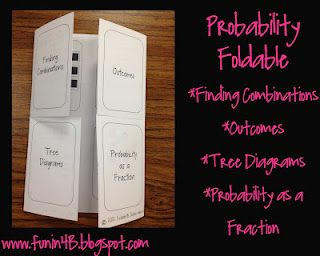 Here's a nice foldable focused on probability terms.