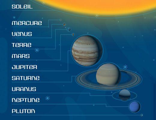 Pour découvrir le système solaire.. http://education.francetv.fr/activite-interactive/le-systeme-solaire-o18736