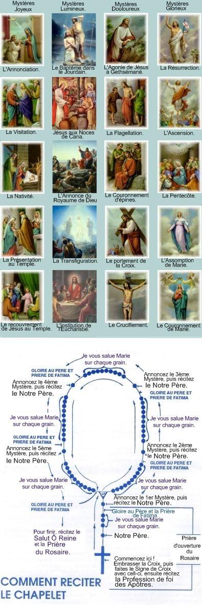 000à-Les 20 Mystères en images, comment réciter le Chapelet.