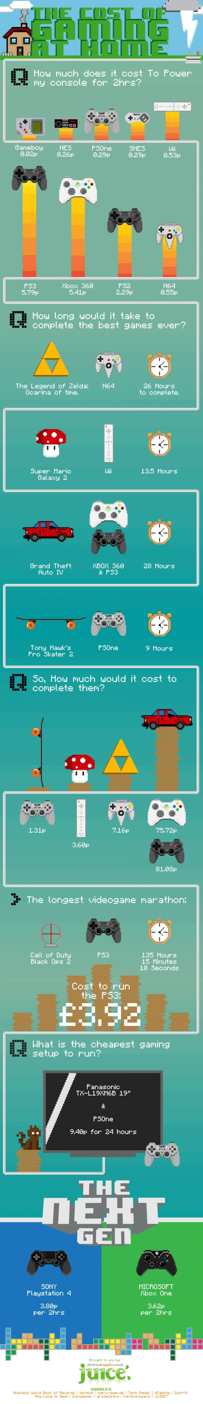 the 25 best most popular games ideas on pinterest having a baby