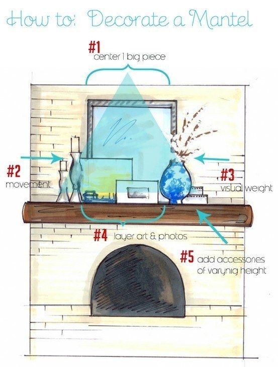 Mantel Decor Diagram | These Diagrams Are Everything You Need To Decorate Your Home