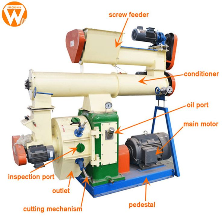 Compact structure 2-4t/h complete full automatic chicken poultry feed pellet machine for sale