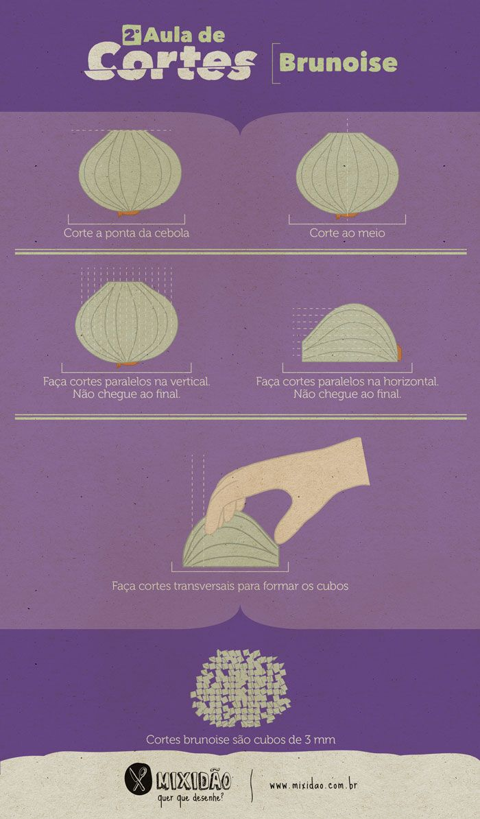 infografico_receita-ilustrada_corte-brunoise