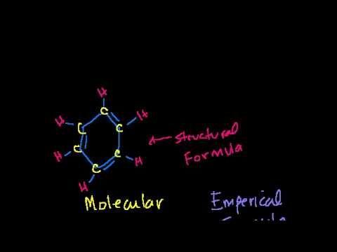 Molecular and empirical formulas | Stoichiometry | Khan Academy