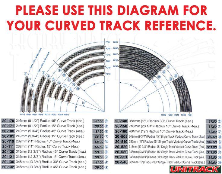 "N Scale Track Plans   Kato N Scale Unitrack 20-111 - 282mm (11"") Radius 15 Curve Track [4 ..."