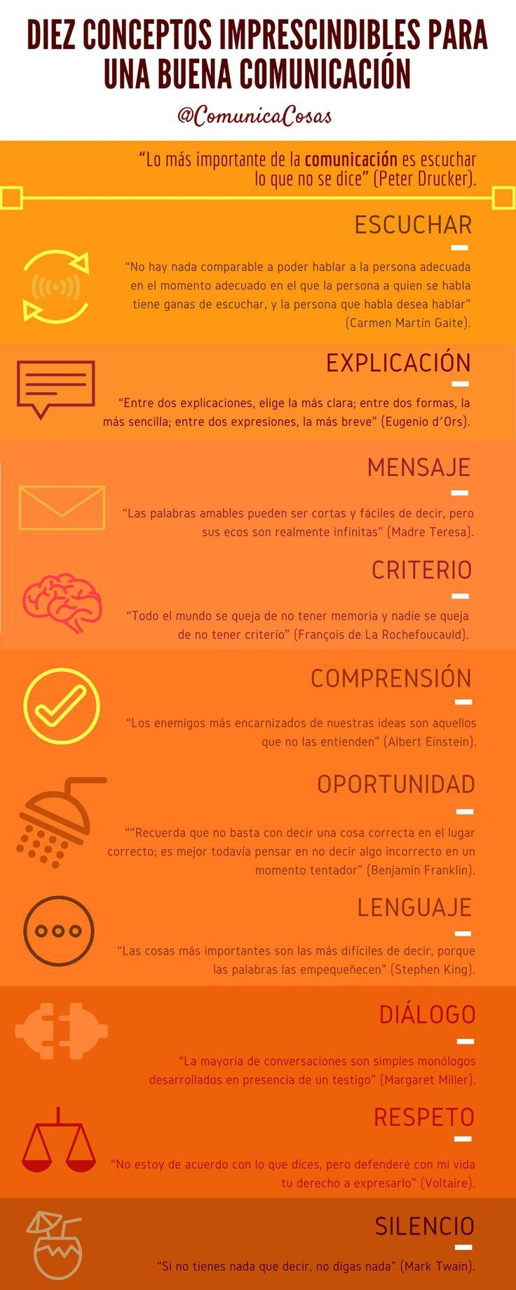 Las 10 Claves para una buena Comunicación, representadas en una infografía a través de una decena de citas célebres de reconocidos personajes.