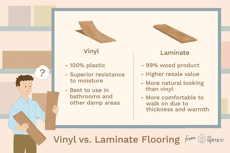 Vinyl Vs Laminate Flooring Comparison, Luxury Vinyl Flooring Vs Laminate