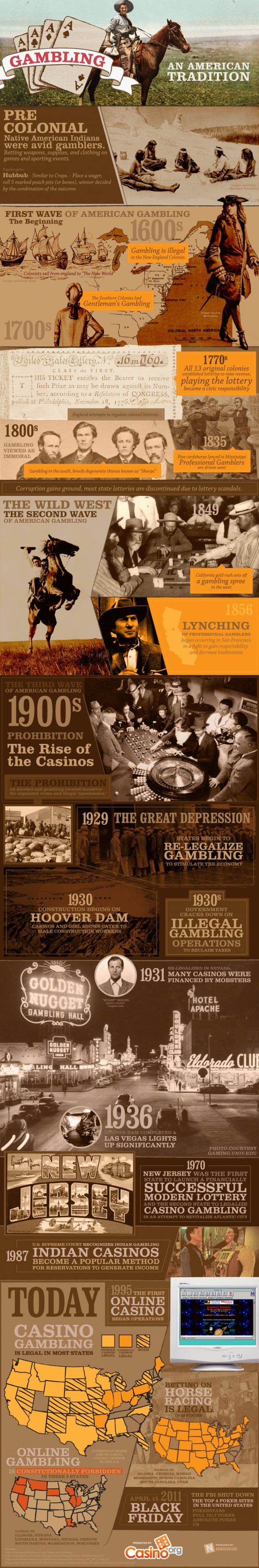 a history of gambling in america History of gambling houses during the early 20th century in america, gambling became outlawed and banned by state legislation and social reformers of.