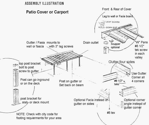 28 Best Deck Images On Pinterest Decks Corrugated