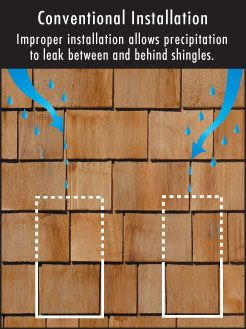 Best Cedar Shingle Installation With Improper Joint Offsets 400 x 300