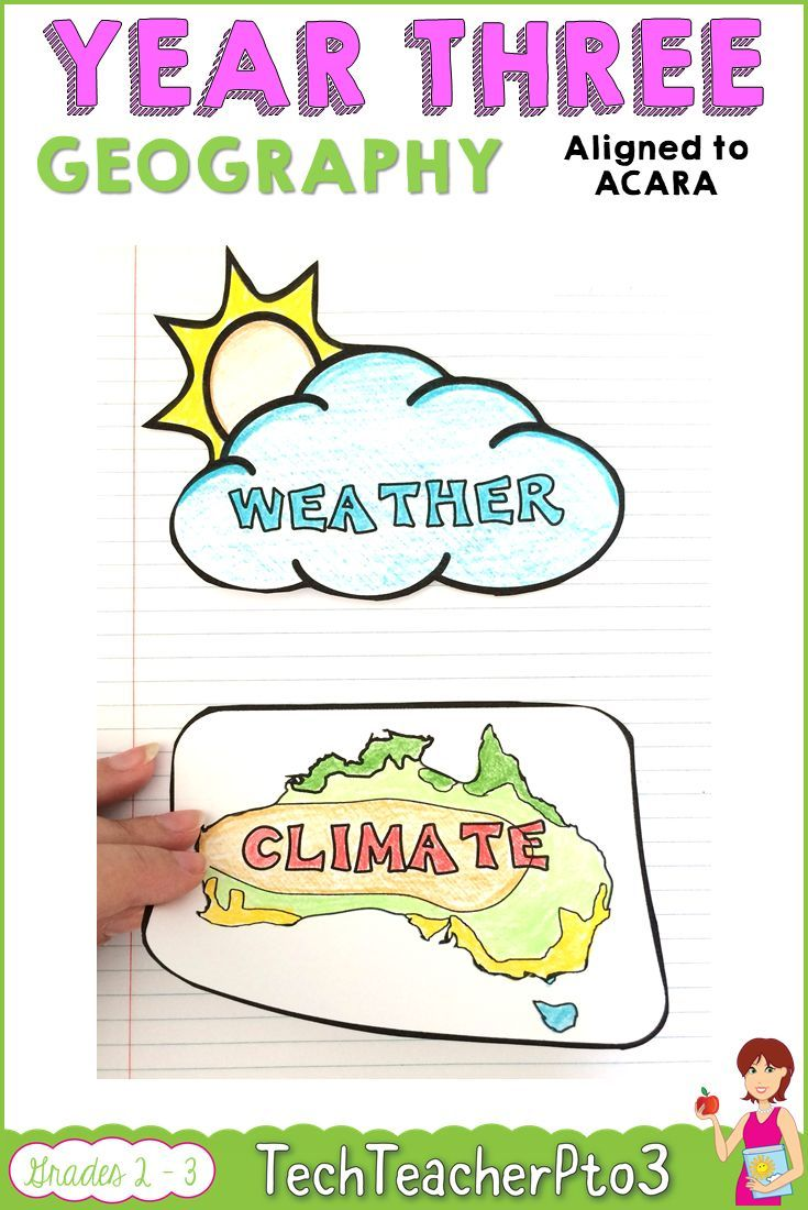 Geography Year 3 Australian Curriculum HASS | All Things