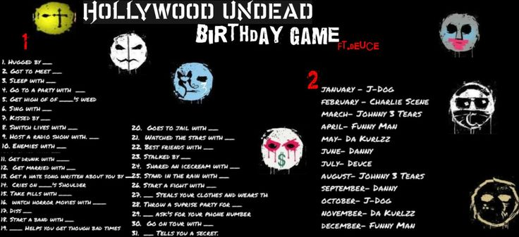 Image result for undead birthday
