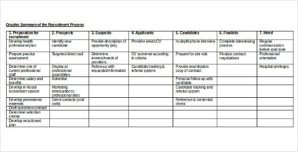 Free Doownload Recruitment Strategy Plan Template Recruitment Plan