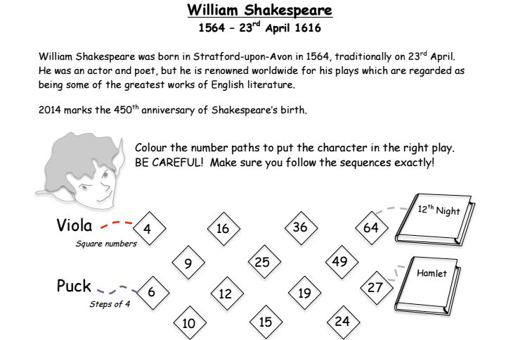 Use a timeline to sequence events.during Shakespeare's lifetime. Many words we use today were invented by Shakespeare. Practise your code breaking skills to discover some of them. Match the characters to the plays by following number sequences.