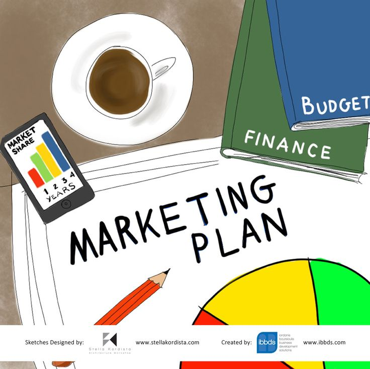 #Do #you #need #a #marketing #plan?
