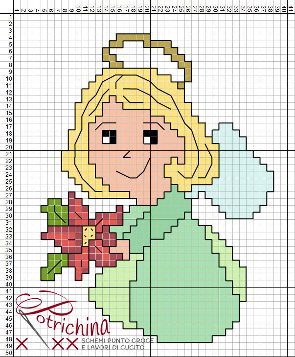 Angelo Natale.Angelo Angelo Natale Angioletto Christmas Angel Rosa Di Natale Navidad Noel Schema Punto Cro Cross Stitch Patterns Free Cross Stitch Free Cross Stitch