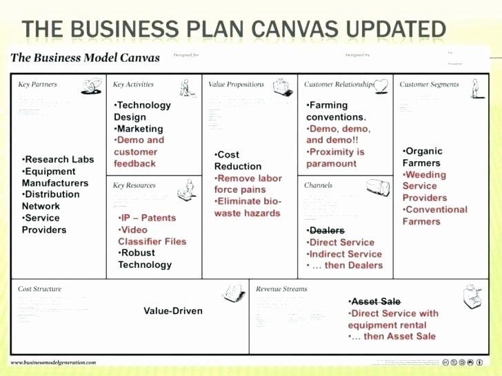 Landscaping Business Plan Template Awesome Lawn Care Business Plan Template Land 1000 Lawn Care Business Landscaping Business Lawn Care Business Cards