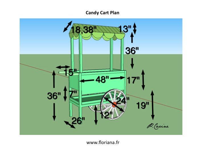 Candy Cart style inspiration Laduree   by Carine - Floriana Design