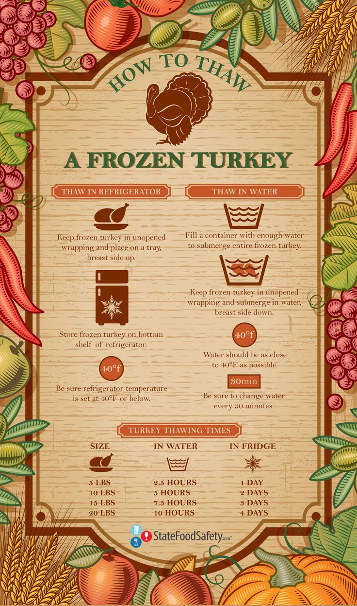 22 best images about Food Safety Posters on Pinterest ...
