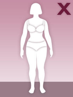 FZ Galerie Figurtypen Mollige Frauen