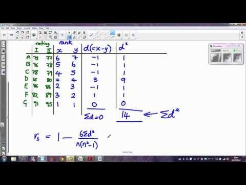 Finding Spearman's rank correlation coefficient | TutorTeddy.com - YouTube