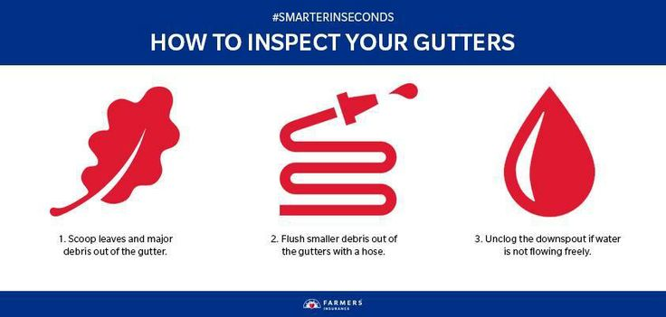 A clogged or damaged gutter may fail to move water away