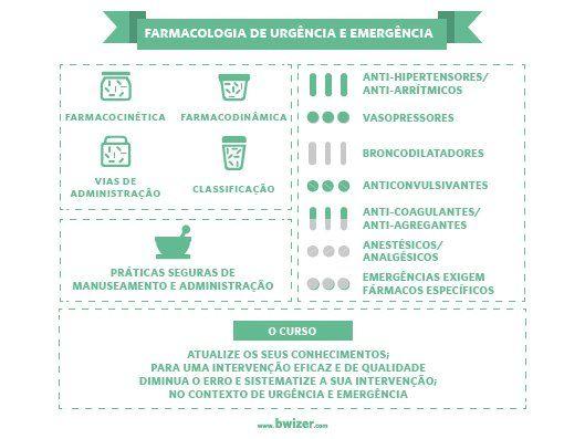 Farmacologia de Urgência e Emergência para Enfermeiros (Set 2016) - PORTO
