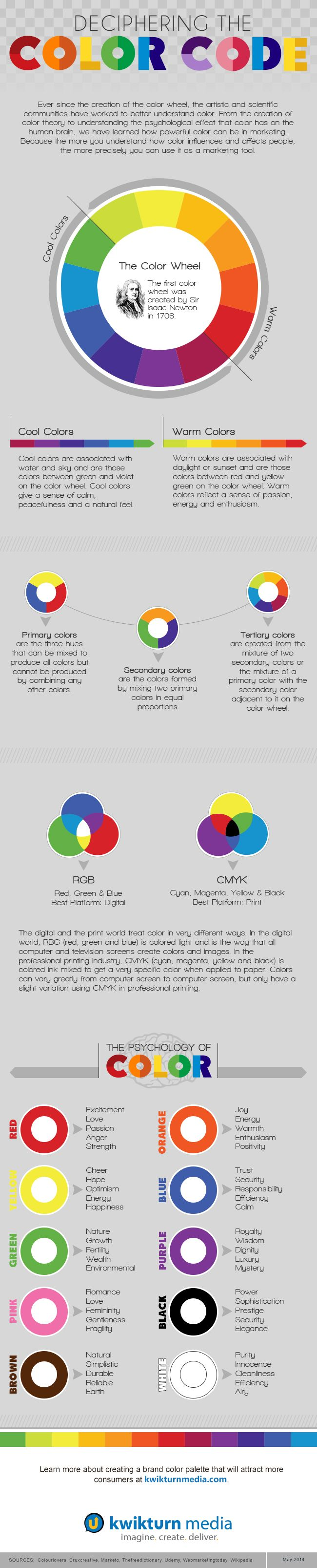 Cool colors web design - Another Inforgraphic About Color The Color Code Infographic