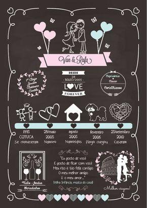 Uma maneira criativa de registrar a história do casal!  Os principais momentos do relacionamento em um lindo poster. Um presente inesquecível para o seu amor!    Além de ser usado na decoração de casa, você poderá utilizá-lo também na festa de noivado, chá bar, casamento, bodas...    Este é um PR...