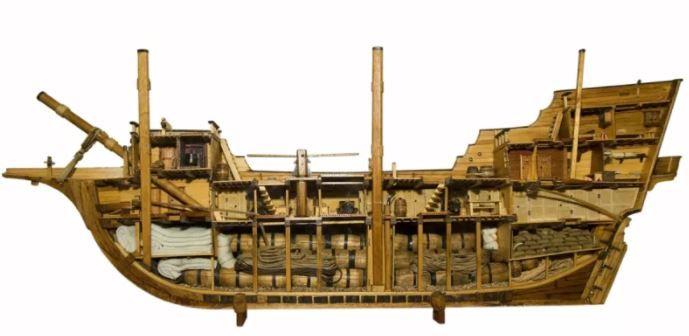 Los 102 pioneros del Mayflower, uno de los primeros grupos en colonizar Norteamérica, traían todo tipo de enseres  al arribar al actual Massachusetts en 1620. Entre otros, apagadores de velas, un tambor, una trompeta, y un libro con la historia de Turquía. Un tal William Mullins empacó 126 pares de zapatos y 13 pares de botas.     Sin embargo, pese a que viajaban a colonizar territorio salvaje, en todo el barco no venía un solo caballo, vaca, arado o hilo de pescar.