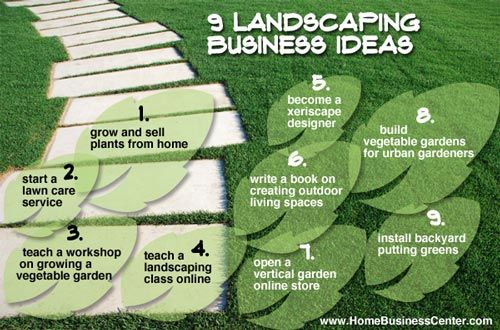 9 Landscaping Business Ideas you can do from home or start on a budget