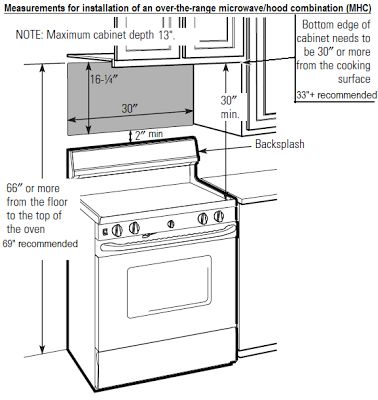 Microwave Cabinet Size