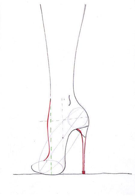 Como desenhar sapatos.