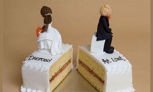 Powerful Islamic Dua to Make Divorce Easy