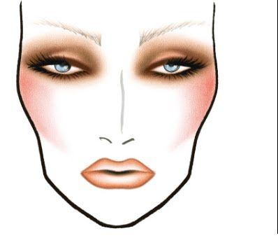 All Day I Dream Of Makeup: Mac Face Chart: Bronzilla