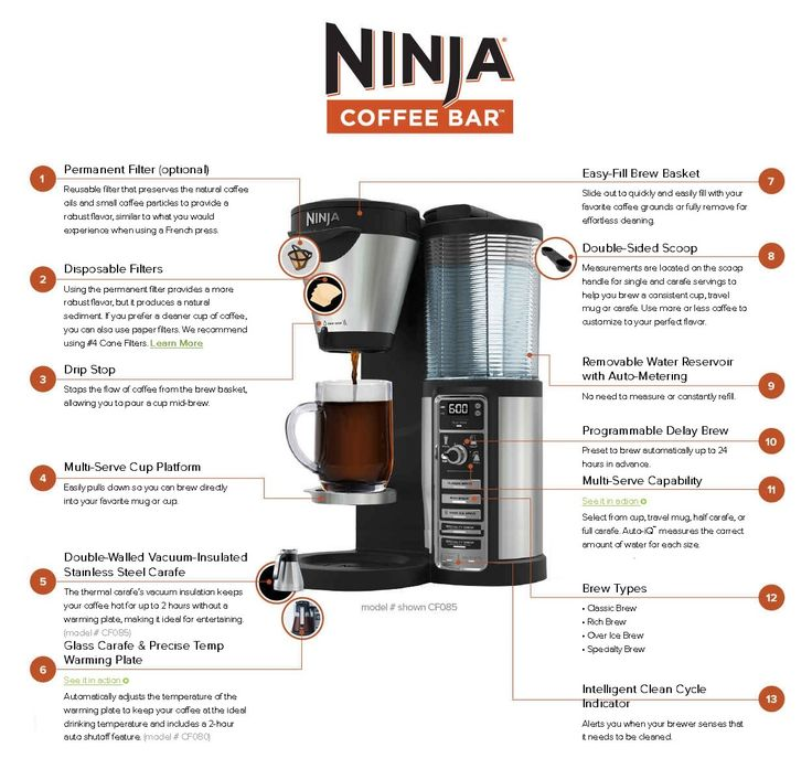 Just when you thought you couldn't love coffee more. | The Ninja Coffee Bar™ brewer changes the game, bringing rich flavor home—turning your favorite ground coffee into anything-but-basic black. Not to mention all of the refreshingly robust Over Ice drinks and frothy, flavorful Specialty beverages you can whip up at the touch of a button with our concentrated coffee.