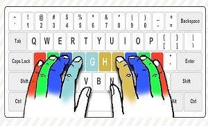 Como Acelerar Sua Digitação Com o TypingWeb?