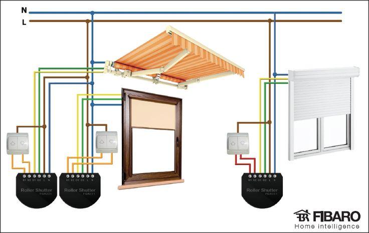 Znalezione obrazy dla zapytania fibaro roller shutter