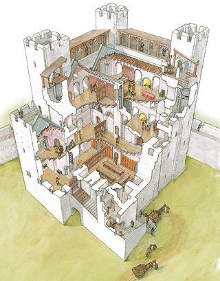 17 images about castles cutaway on pinterest world for Medieval castle house plans