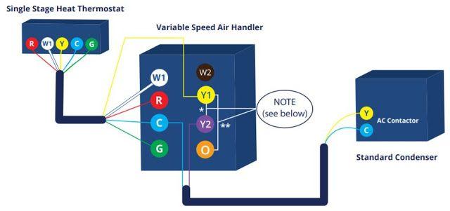 Bard Ac Wiring Diagram