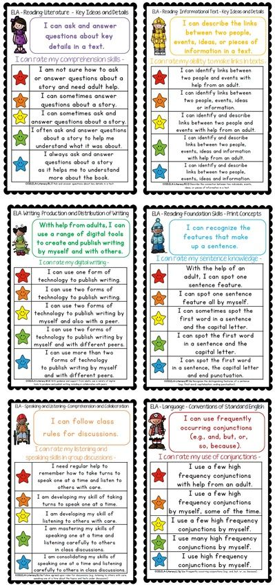 I'm a First Grade Common Core Star ELA Rubric Posters and Checklists$ All strands, comes in black and white as well for students to color in stars and evaluate learning. Great to use with report writing.